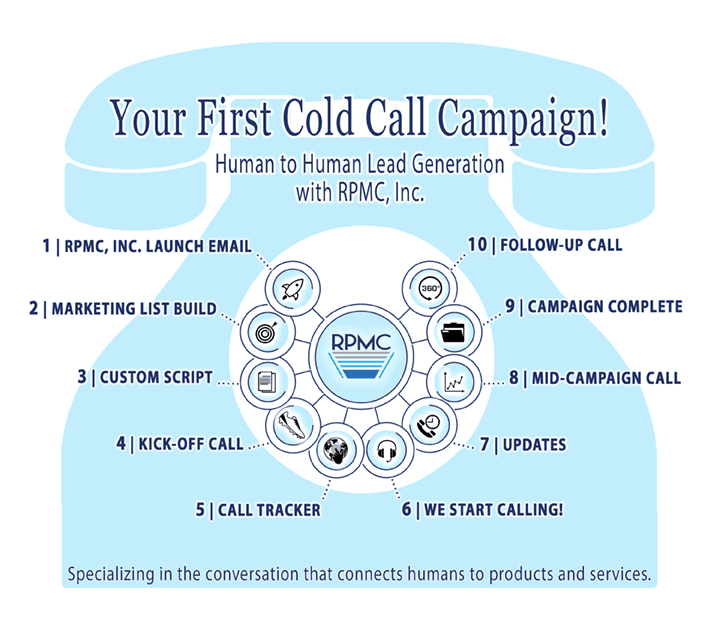 cold call campaign lead generation