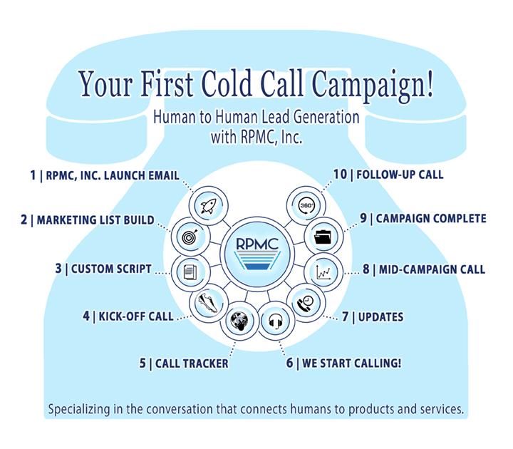 cold call campaign lead generation