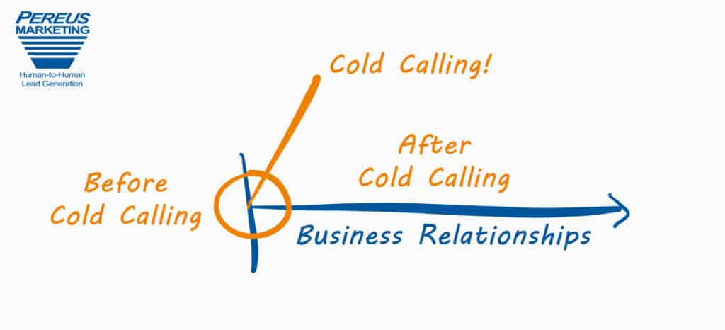 Building Trust when Cold Calling